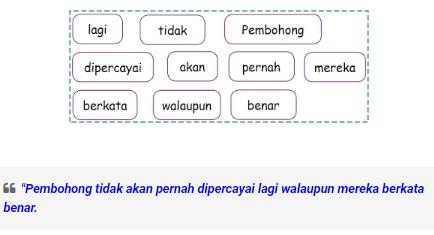 Kunci Jawaban TEMA 2 PEMBELAJARAN 5