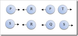 listrik statis, gaya Coulomb